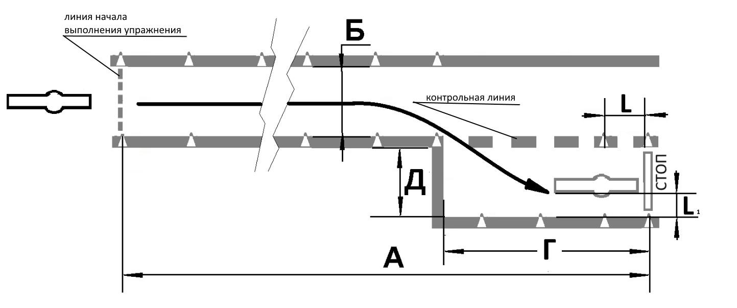 Экзамен ГИБДД к. А на мотоцикле, площадка - Остановка для безопасной посадки или высадки пассажиров