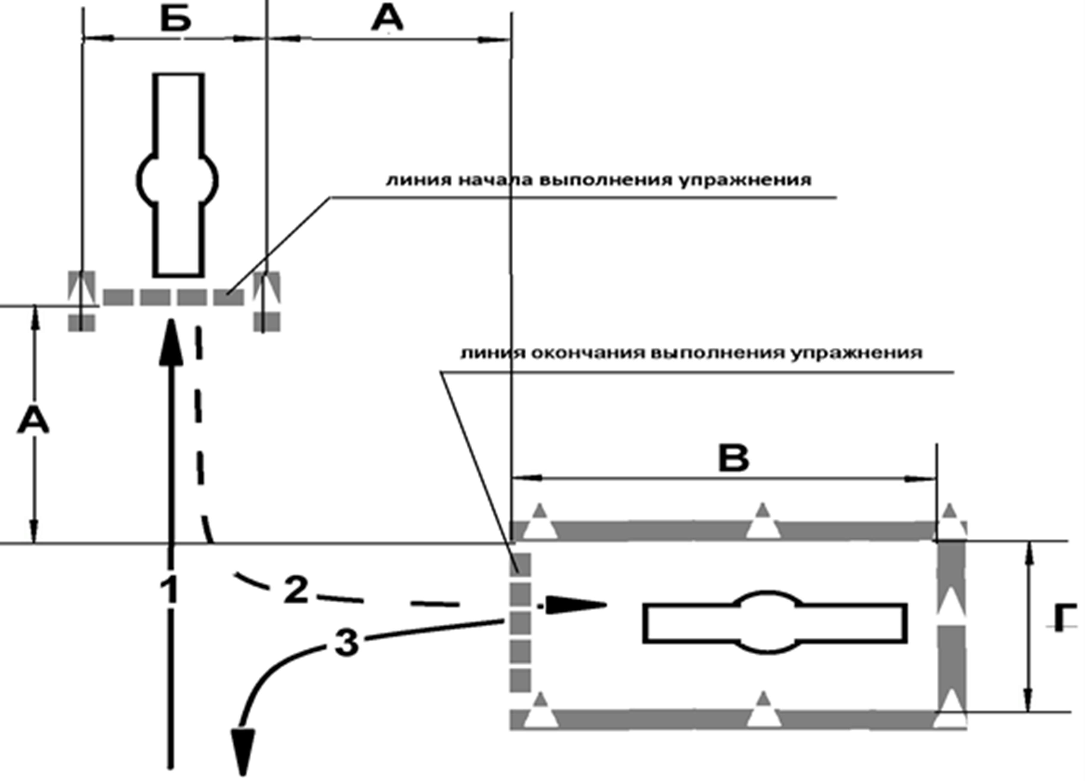 Экзамен ГИБДД к. А на мотоцикле, площадка - Парковка транспортного средства и выезд с парковочного места