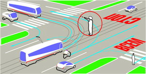 знаки дорожного движения пдд