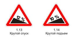 Знаки 1.13 и 1.14